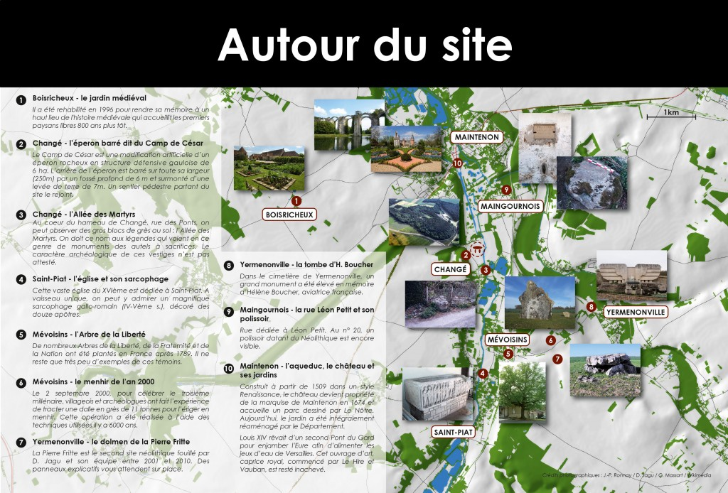 Plan des lieux historiques à voir autour du site des mégalithes de Changé en Eure-et-Loir